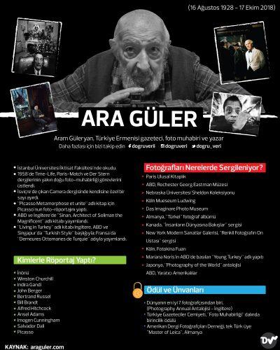 ARA GÜLER (1928-2018)