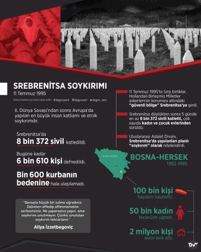 Srebrenitsa Soykırımı