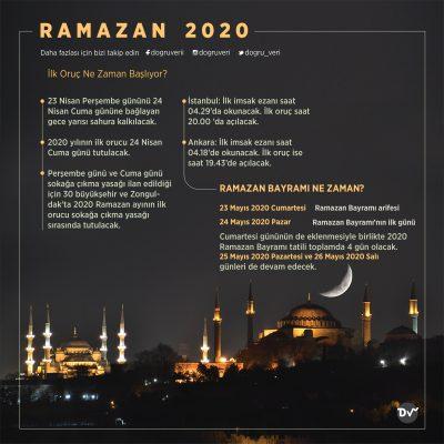 RAMAZAN 2020