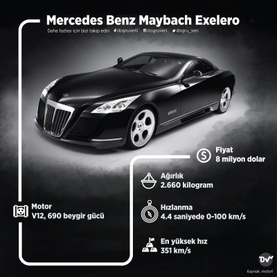 Mercedes Benz Maybach Exelero
