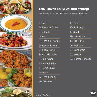 CNN Travel: En İyi 23 Türk Yemeği