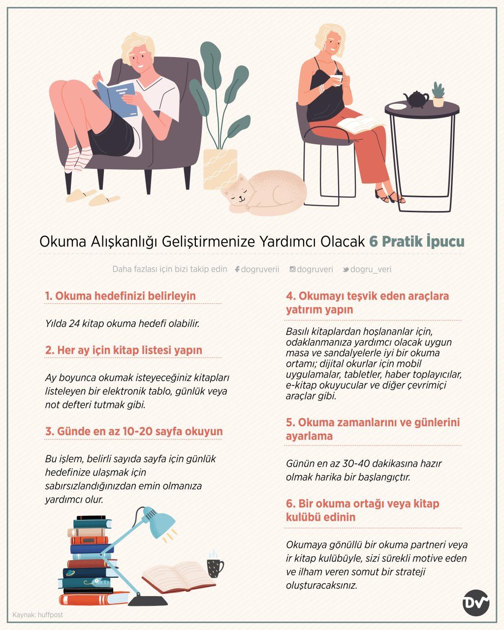 Okuma Alışkanlığı Geliştirmenize Yardımcı Olacak 6 Pratik İpucu
