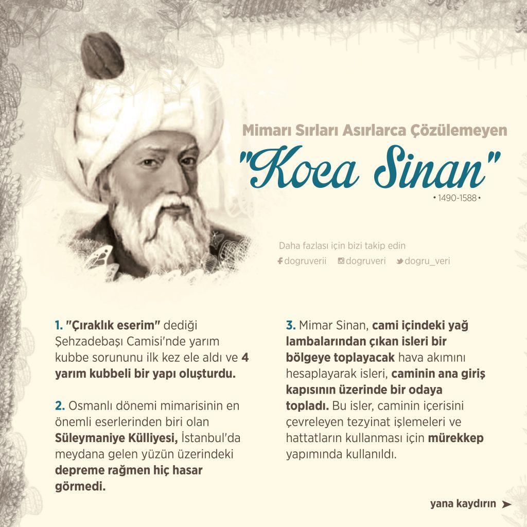 """Mimarı Sırları Asırlarca Çözülemeyen """"Koca Sinan"""" (1490-1588)"""